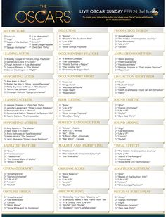 Oscar Ballot 2013 party printables