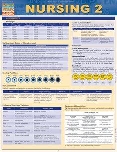 Nursing. #Psychological #Disorders #hawaiirehab www.hawaiiislandrecovery.com