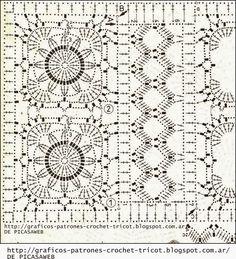 PATRONES - CROCHET - GANCHILLO - GRAFICOS: GRANNYS TEJIDOS A CROCHET ,SUS GRÁFICOS