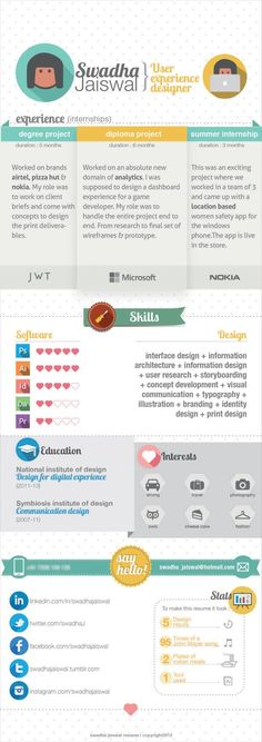 Visual Resume by Swadha Jaiswal, via Behance Information Architecture, Information Design, Visual Resume, Interface Design, Behance, Branding, Brand Management, User Interface Design, Identity Branding