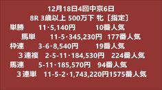 ・12月18日4回中京6日高額払い戻し競馬05