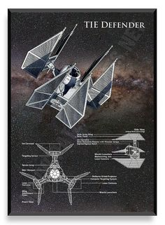 TIE Defender Poster Star Wars Ship Star by PatentPrintsPosters