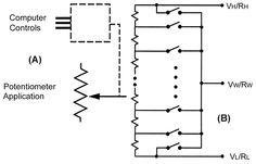 Digitally programmable potentiometer dpp basics nuts volts digitally programmable potentiometer dpp basics nuts volts magazine for the electronics hobbyist ccuart Choice Image