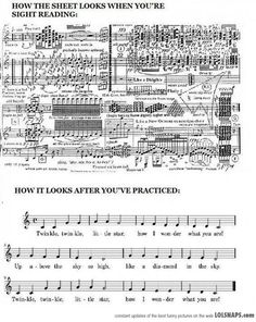 How Reading Music Works...
