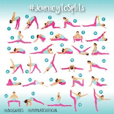 The Journey to Splits