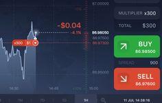 IQ Option iOS app Review - http://www.profitf.com/bo-brokers/iqoption/iq-option-ios-app-review/