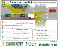 Los riesgos del carril bici