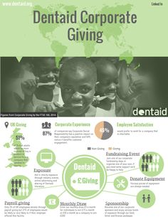 ways in which companies can support Dentaid's work