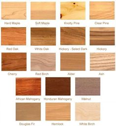 type of woods for furniture. Identify Type Of Wood - Google Search Woods For Furniture F