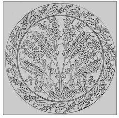 Ceramic Plates, Ceramic Art, Turkish Art, Traditional Paintings, Tile Art, Pattern Art, Sketches, Ceramics, Stitch