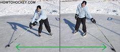 Stickhandling Tips that Every Hockey Player Should Know Hockey Shot, Hockey Training, The Zone, Hockey Players, Hockey Stuff, Tips, Counseling