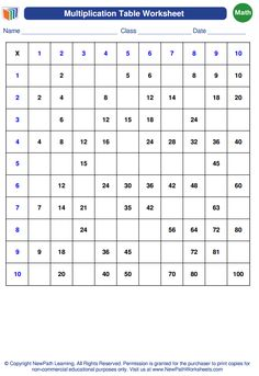 New Math Worksheet Generator About Multiplication Table Is Now