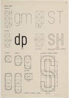 Druhy pisem (Types of Fonts) (Teaching aid). Jan Tschichold Collection, Gift of Philip Johnson. Architecture and Design Lettering Fonts Design, Lettering Tutorial, Typography Letters, Typography Logo, Typographic Design, Graphic Design Typography, Branding Design, Brand Identity Design, Corporate Branding