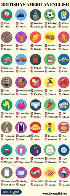 British English vs American English: 50 Differences Illustrated - ESL Teacher Best Picture For Bildu Teaching English Grammar, English Writing Skills, English Vocabulary Words, Learn English Words, English Phrases, English Language Learning, English Study, English Lessons, English Grammar For Kids
