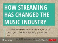 How streaming has changed the music industry.
