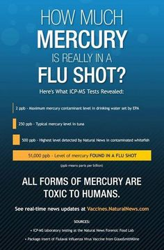 Do you know how much mercury is in a flu shot? www.naturalnews.com