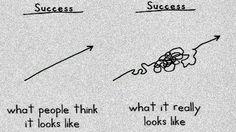 ¿Qué forma tiene el camino al éxito?.  Simple Mente Genial