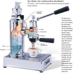 Principe technique de la machine expresso levier