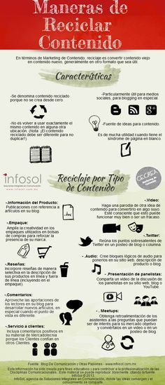 Maneras de reciclar tu contenido #infografia #infographic #marketing