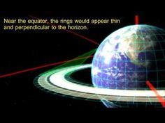 What the Earth would look like with rings like Saturn....fascinating!