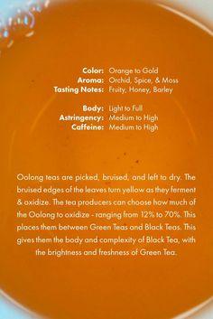 #ClippedOnIssuu from Tea: Types of Tea