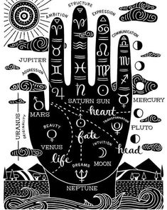 Want to know the meaning of having mounts in-between your fingers in palmistry? In palm reading, this is known as merge mounts. Here is what they mean for love, career and as positives and negatives. Dream Moon, Witchcraft Spell Books, Wiccan Magic, Pagan, Witchcraft For Beginners, Baby Witch, Palm Reading, Witch Spell, Witch Aesthetic