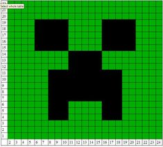 Minecraft creeper chart - Google Search