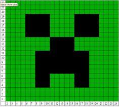Minecraft creeper chart - Google Search