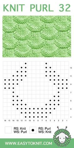 Knitting Chart of the Triangle Knit Stitch Pattern with Studio Knit. Get your free knitting pattern and chart. Knit Purl Stitches, Knitting Stiches, Easy Knitting Patterns, Loom Knitting, Knitting Socks, Free Knitting, Baby Knitting, Stitch Patterns, Knitted Baby