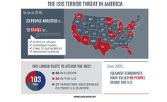 ARCHIVE - IISCA: August terror threat Snapshot by US Homeland dpt.