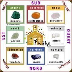 Comment protéger votre maison avec les pierres et cristaux en appliquant les…