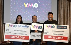 VMO successfully closes equity #crowdfunding campaign