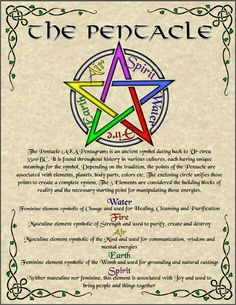 The Pentacle Poster: Wicca Pagan New Age Goth Witch Spirit Pentagram Magic Soul Wiccan Rede, Wiccan Spells, Wiccan Beliefs, Magic Spells, Pentagram Tattoo, Witch Symbols, Wiccan Spell Book, Wiccan Books, Grimoire Book
