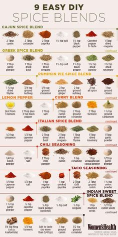 9 easy DIY seasoning mixes and 16 other useful kitchen cheat sheets
