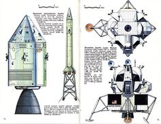 Apollo Lunar space crafts. My uncle led the team that developed the latch that held in the legs of the LM.