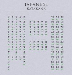 Learning Japanese with audio is without doubt the fastest and most efficient way to get started. If you are lucky enough to have some Japanese friends who can help then you are already ahead of the game. Study Japanese, Japanese Kanji, Japanese Names, Japanese Culture, Japanese Quotes, Japanese Phrases, Japanese Words, Japanese Language Proficiency Test, Japanese Language Learning