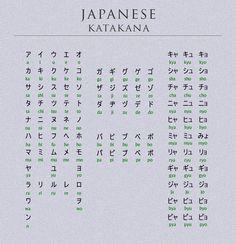 "Japanese alphabet ""Katakana"""