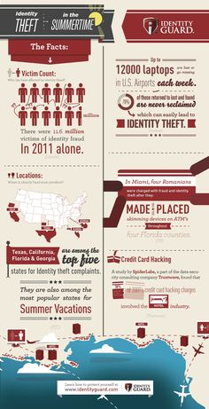 """""""ID Theft & Travel"""" Infographic by DLam  #infographic #infographics #socialmedia #techinfo"""