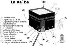 Islam et paganisme : La Kaaba et la pierre noire Allah, Islamic Wallpaper Hd, Mekkah, Islam Hadith, Islamic Inspirational Quotes, Quran, Muslim, Religion, Images