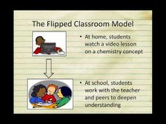 Introduction to My Flipped Classroom Great Set of videos on flipping your class!