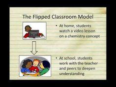 """""""The Flipped Classroom"""" España: experiencias y recursos para dar """"la vuelta"""" a la clase"""