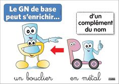 05 - GN peut s'enrichir d'un CdN Cycle 3, Family Guy, Comics, Fictional Characters, French, Grammar Posters, Short Throw Projector, French People, Comic Book