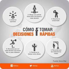 Como tomar decisiones rápidas!