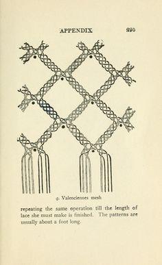 Bobbins of Belgium; a book of Belgian lace, lac...