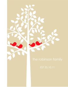 like the est. date...Family Tree Image