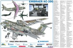 Embraer KC 390 cutaway