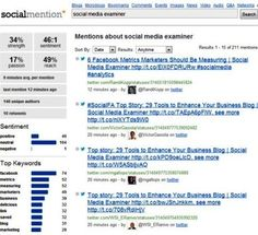 Three #SocialMedia #Metrics Your Business Should Track | Social Media Examiner post