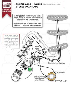 79c85072ed66a598ea741b4169d2eda9 wiring diagram seymour duncan the wiring diagram readingrat net