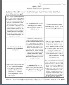 Differentiation using CHOICE Boards