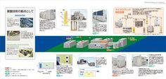 東京ガス横浜研究所|会社案内|作品実績|株式会社商業デザインセンター